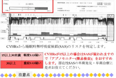 【LAB LETTER №92】ホルター検査CVHRスコアレポート